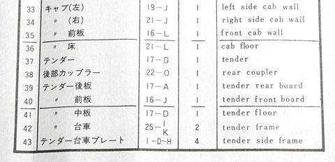 説明書の部品表
